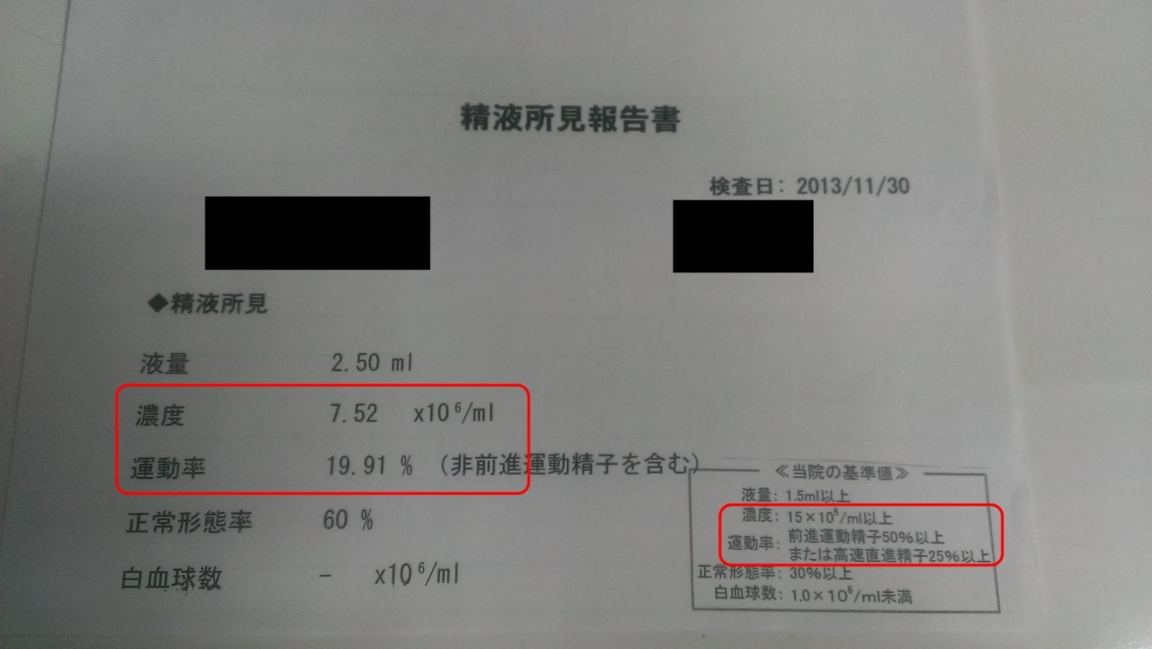 乏精子症(ぼうせいししょう)診断結果